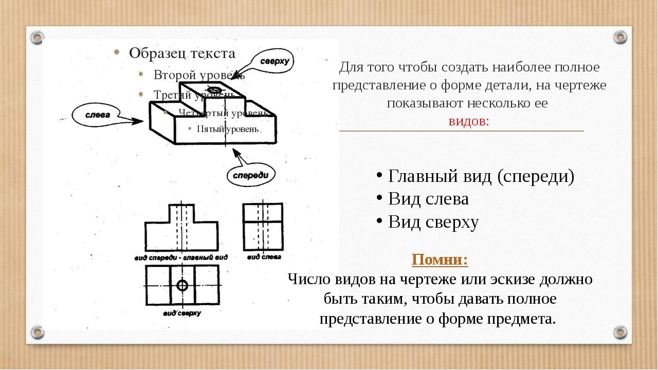 Для того чтобы создать наиболее полное представление о форме детали, на черте...