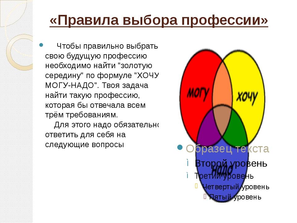 2. «МОГУ» - учет своих способностей и возможностей  Профессия должна соот...