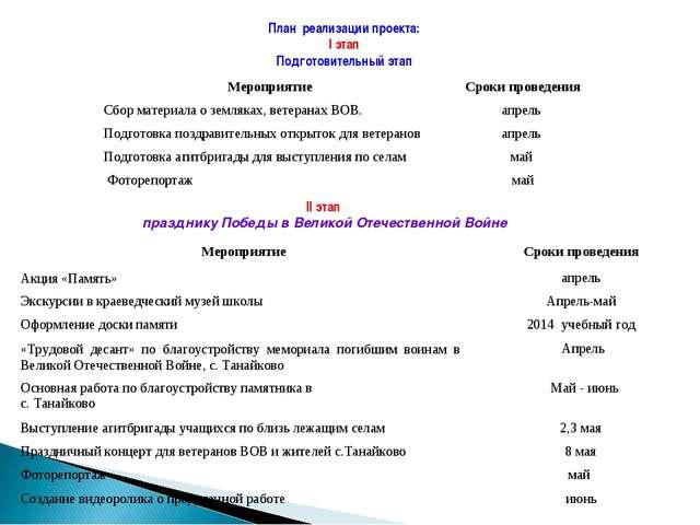 План реализации проекта: I этап Подготовительный этап II этап празднику Побед...