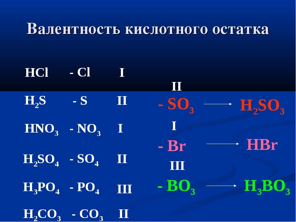 Выходное тестирование 1кислотными свойствами обладают водородные соединения группы: а) hcl, h 2 s, hf б) ph 3, h 2 o