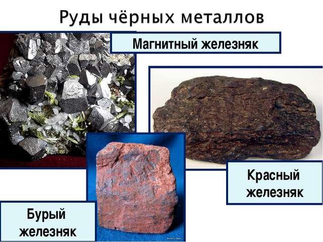 Бурый железняк Магнитный железняк Красный железняк