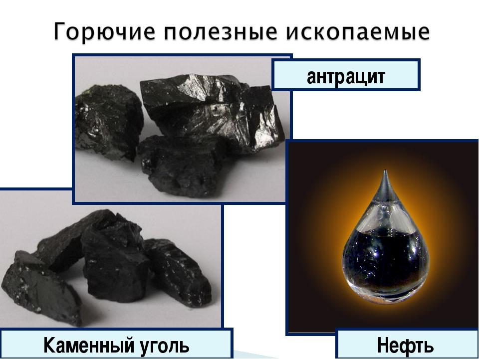 Каменный уголь Нефть антрацит