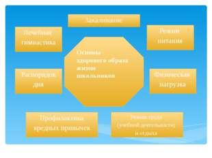 Основы здорового образа жизни школьников Режим труда (учебной деятельности) и