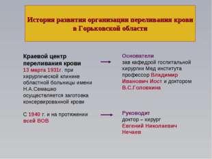 История развития организации переливания крови в Горьковской области Краевой