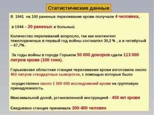 Статистические данные В 1941 на 100 раненых переливание крови получали 4 чело