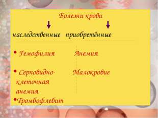 Болезни крови наследственные приобретённые Гемофилия Анемия Серповидно- Малок