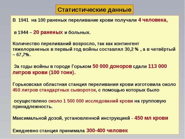 Статистические данные В 1941 на 100 раненых переливание крови получали 4 чело...