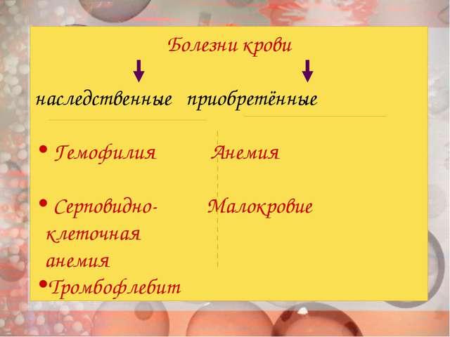 Болезни крови наследственные приобретённые Гемофилия Анемия Серповидно- Малок...