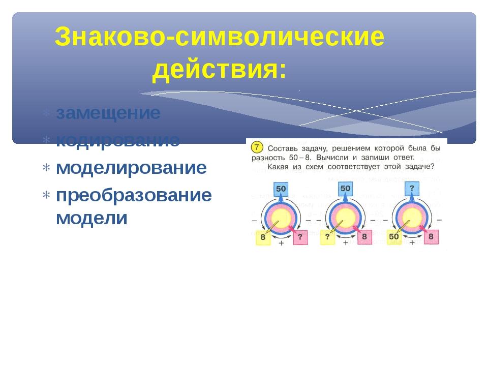 Знаково-символические действия: замещение кодирование моделирование преобразо...