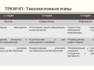 ТРКМЧП: Технологические этапы Технологические этапы 1 стадия2 стадия3 стади