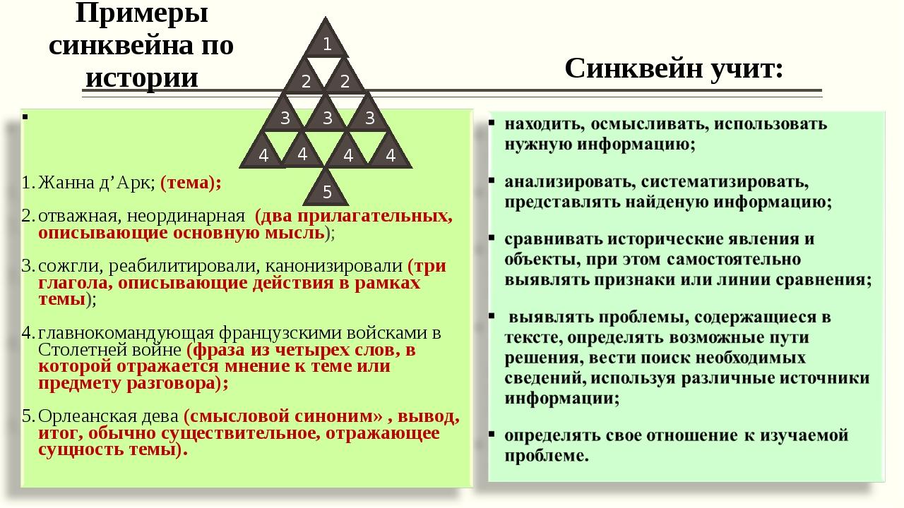 Примеры синквейна по истории 1 2 2 3 3 3 4 5 4 4 4 Синквейн учит: