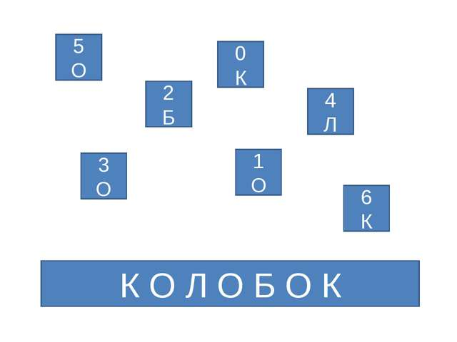 2 Б 5 О 6 К 3 О 0 К 1 О 4 Л К О Л О Б О К