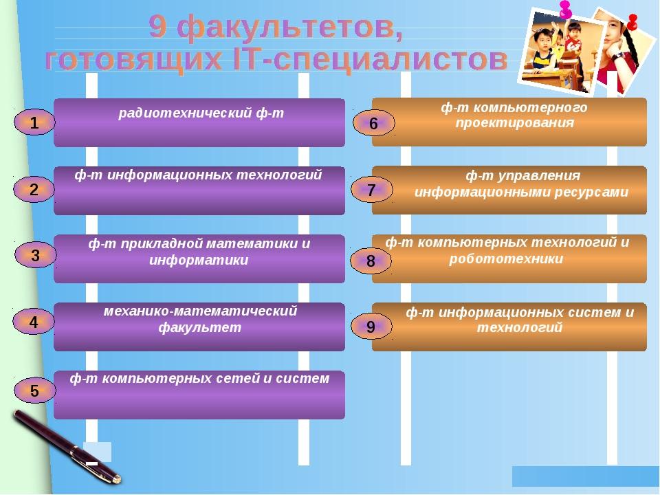 1 2 3 4 5 6 7 8 9 радиотехнический ф-т ф-т информационных технологий ф-т инфо...