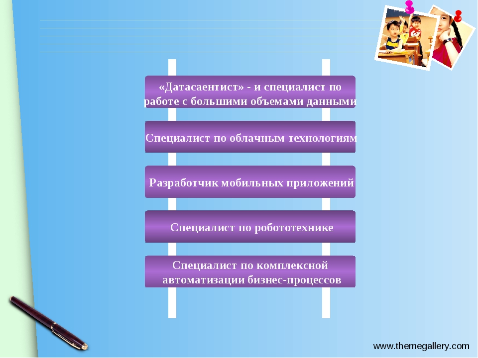 «Датасаентист» - и специалист по работе с большими объемами данными www.theme...