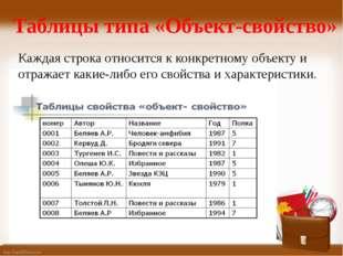 Таблицы типа «Объект-свойство» Каждая строка относится к конкретному объекту