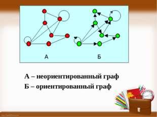 А – неориентированный граф Б – ориентированный граф http://linda6035.ucoz.ru/