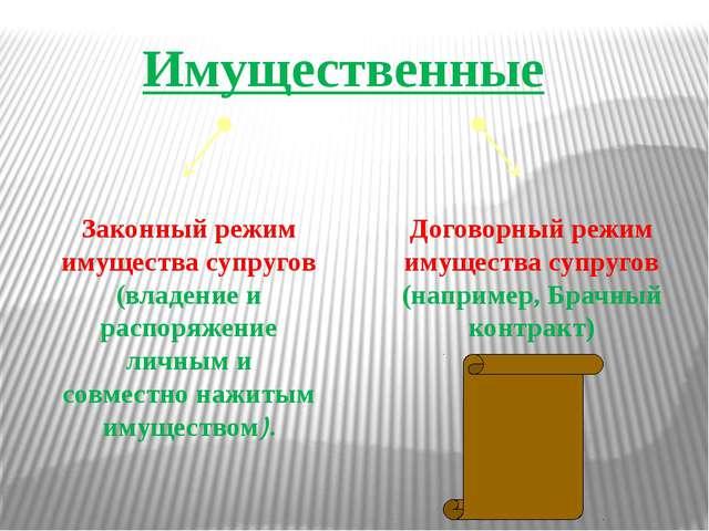 Имущественные Законный режим имущества супругов (владение и распоряжение личн...