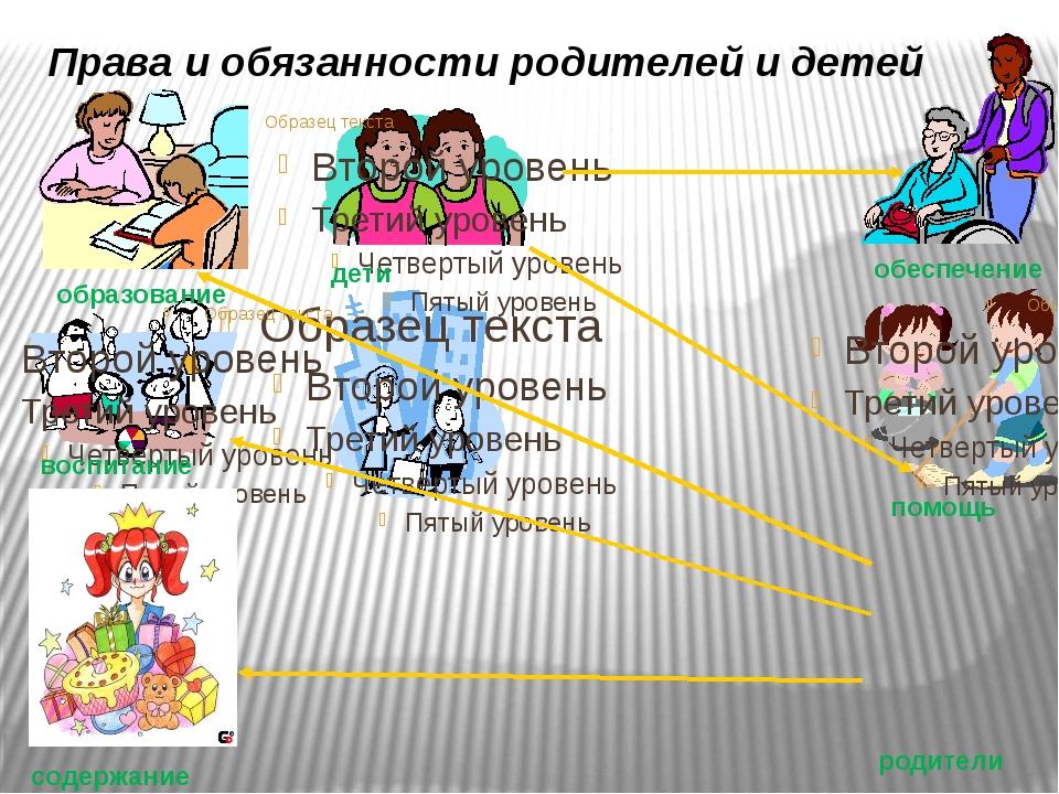 Права и обязанности родителей и детей родители дети воспитание содержание об...