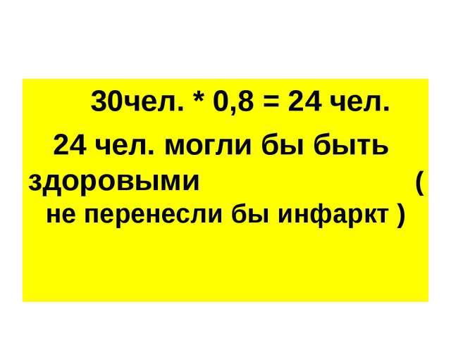 30чел. * 0,8 = 24 чел. 24 чел. могли бы быть здоровыми ( не перенесли бы инф...