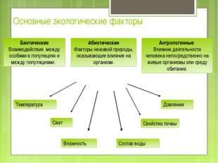 Основные экологические факторы Биотические Взаимодействие между особями в поп