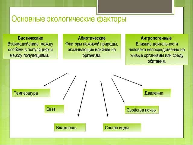 Основные экологические факторы Биотические Взаимодействие между особями в поп...