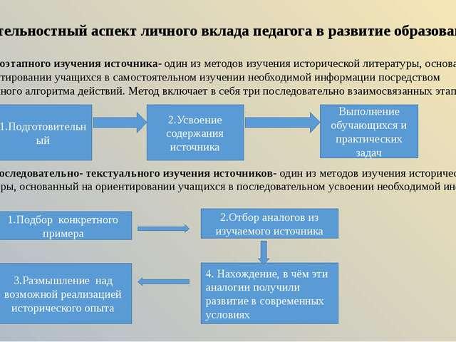 Приёмы работы с историческими источниками 1.Чтение и анализ 2.Выписки определ...