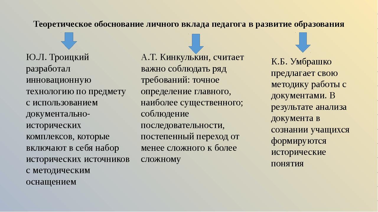 Цели и задачи педагогической деятельности Ведущая педагогическая идея: Формир...