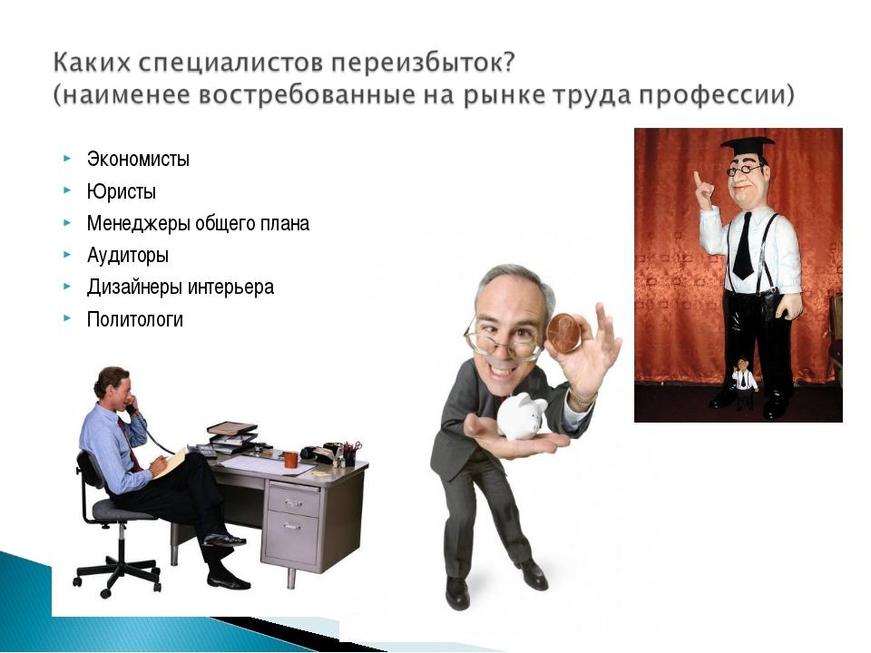 Востребованные профессии