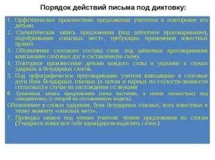 Порядок действий письма под диктовку: Мет. рек., с. 328 1. Орфоэпическое прои