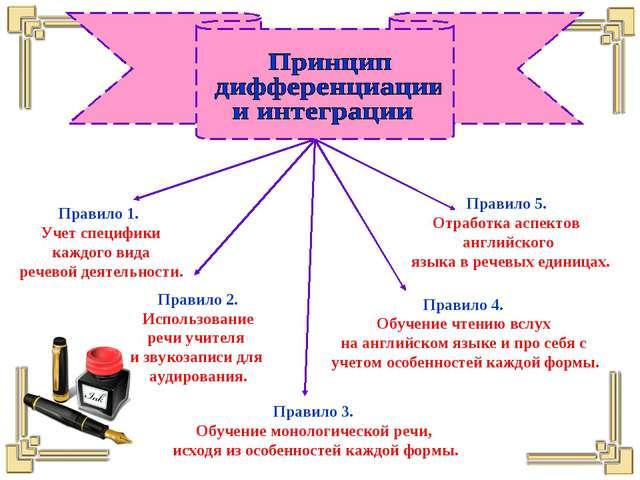 Правило 1. Учет специфики каждого вида речевой деятельности. Правило 2. Испол...