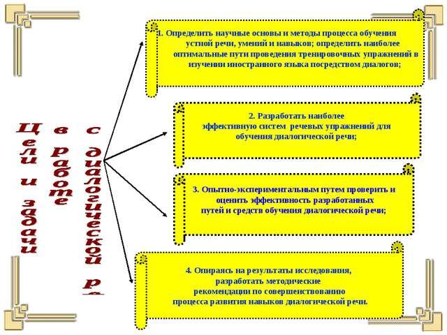 1. Определить научные основы и методы процесса обучения устной речи, умений и...