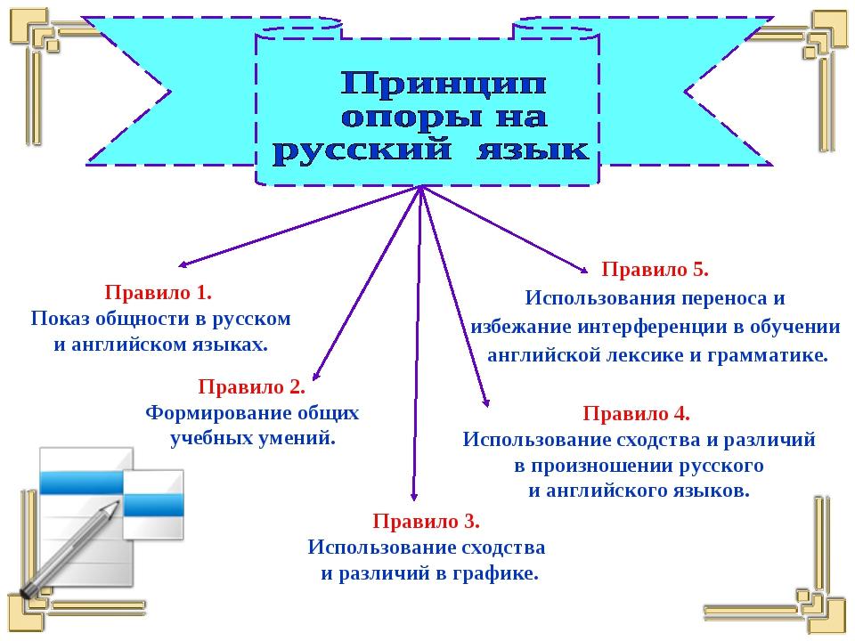 Правило 1. Показ общности в русском и английском языках. Правило 2. Формирова...