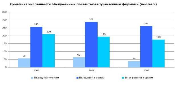 http://www.rusnauka.com/21_NNP_2010/Economics/70500.doc.files/image002.jpg