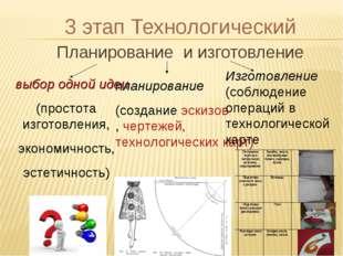 3 этап Технологический Планирование и изготовление выбор одной идеи (простота