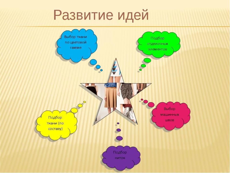 Развитие идей