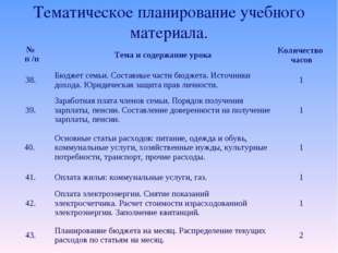 Тематическое планирование учебного материала. № п /пТема и содержание урока