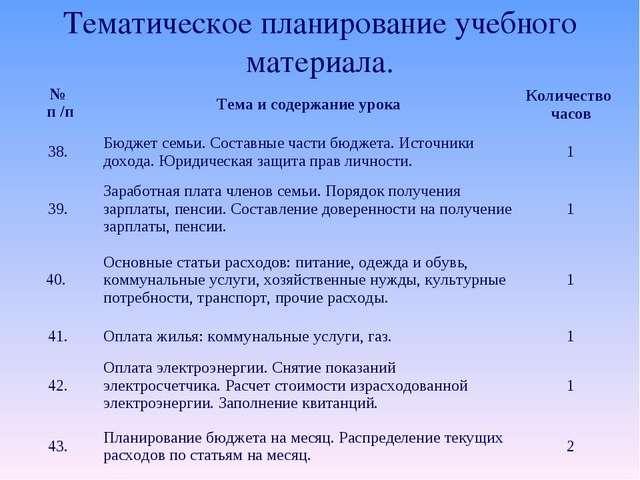 Тематическое планирование учебного материала. № п /пТема и содержание урока...