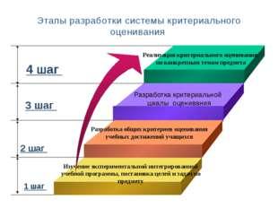 Этапы разработки системы критериального оценивания 1 шаг Изучение эксперимент