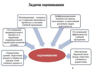 Задачи оценивания Овчинникова О.А.