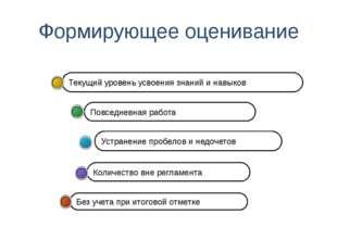 Формирующее оценивание Без учета при итоговой отметке Количество вне регламе