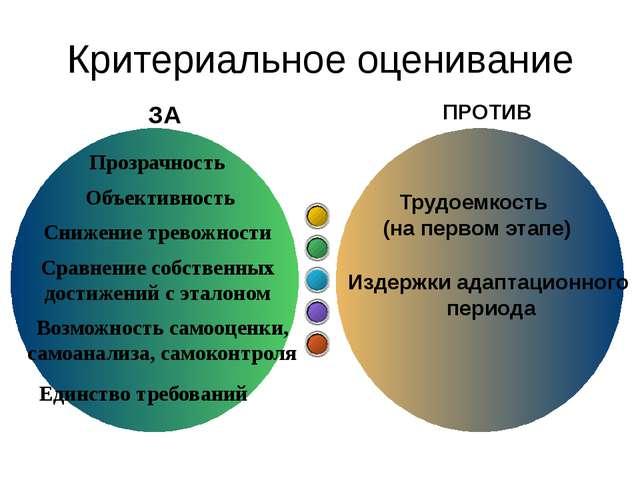 Критериальное оценивание Трудоемкость (на первом этапе) Издержки адаптационн...