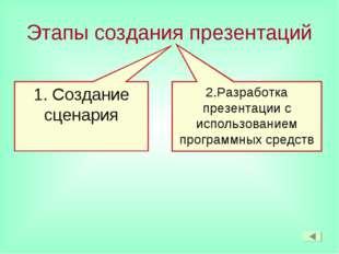 Этапы создания презентаций 1. Создание сценария 2.Разработка презентации с ис