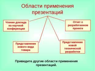 Области применения презентаций Чтение доклада на научной конференции Представ