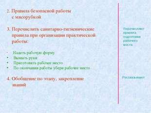 2. Правила безопасной работы с мясорубкой 3. Перечислить санитарно-гигиеничес