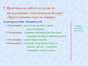 5. Практическая работа на кухне по инструкционно-технологической карте «Приго