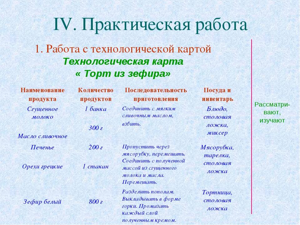 IV. Практическая работа 1. Работа с технологической картой Технологическая ка...