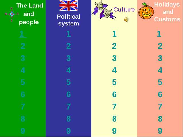Culture Holidays and Customs The Land and peoplePolitical system 1 111...