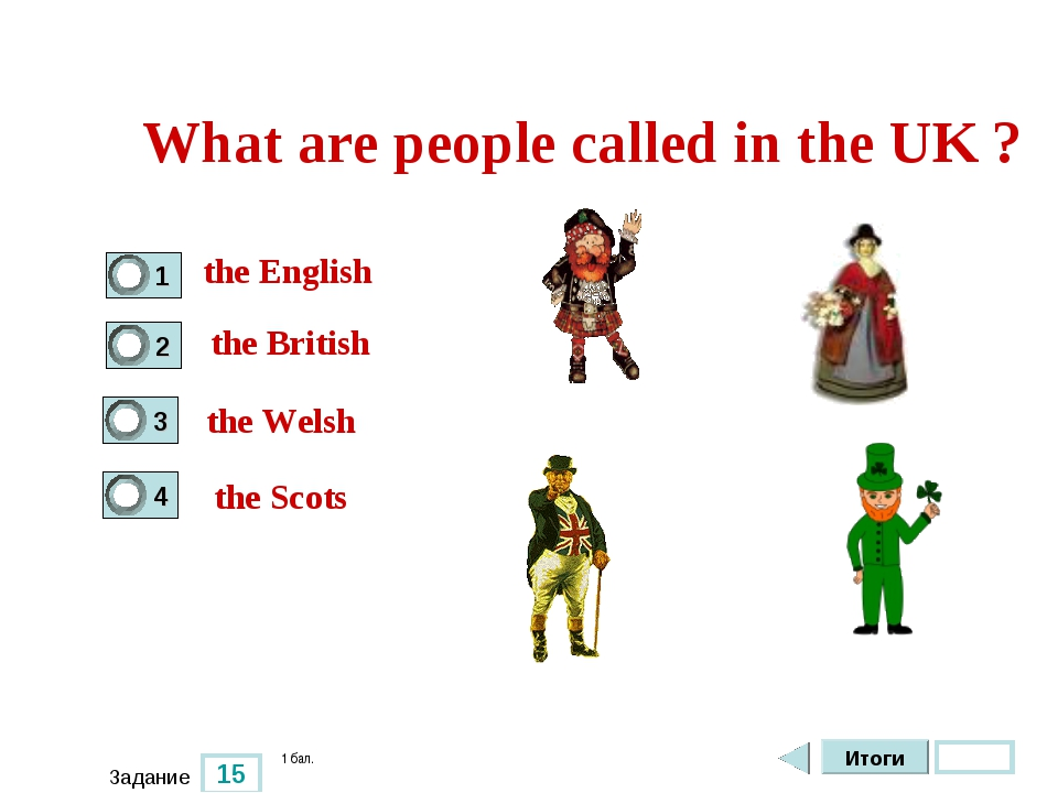 15 Задание What are people called in the UK ? the English the Welsh the Scots...