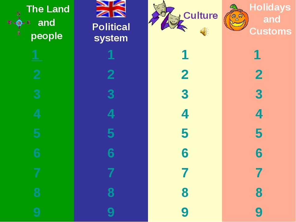 Culture Holidays and Customs The Land and people	Political system		 1 	1	1	1...