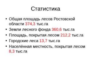 Статистика Общая площадь лесов Ростовской области 374,3 тыс.га Земли лесного